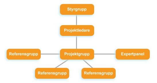 organisation1